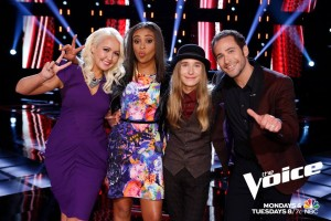 "Jake's Take On: The Top 12 Performances of ""The Voice: Season Eight"""